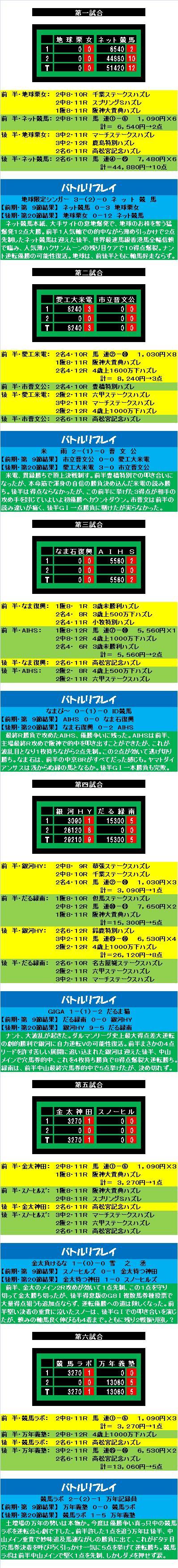 20150329・ダルマンリーグ第20節後半終了リプレイスコア③(通常版).jpg