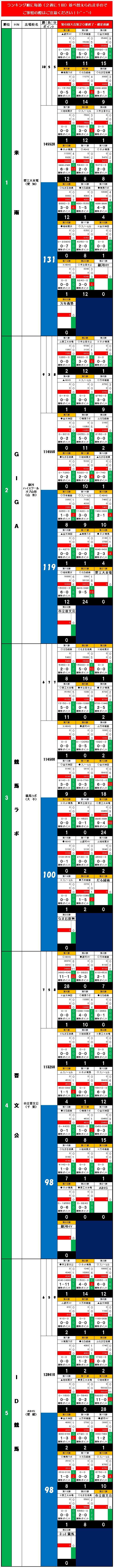 20150329・ダルマンリーグ第20節後半終了個人成績データ①.jpg