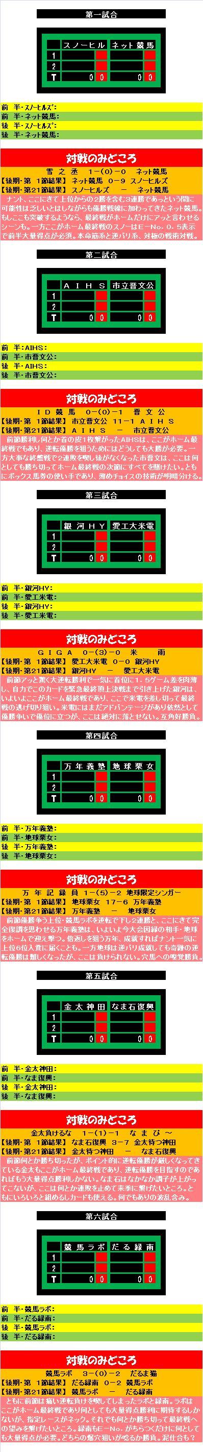 20150329・ダルマンリーグ第21節試合前見どころスコア③(通常版).jpg