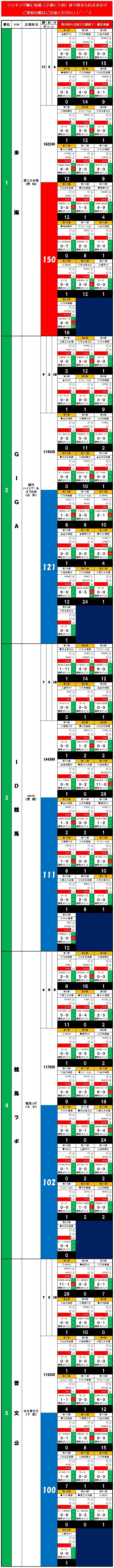 20150504・ダルマンリーグ第22節後半終了個人成績データ①.jpg