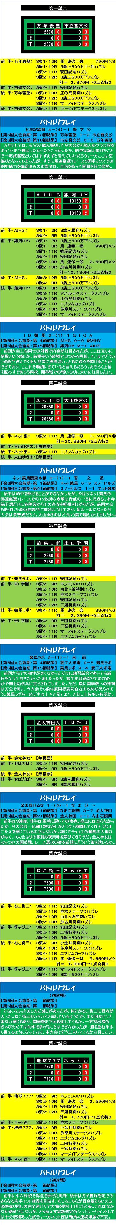 20150614・ダルマンリーグ練習試合B後半終了リプレイスコア④.jpg