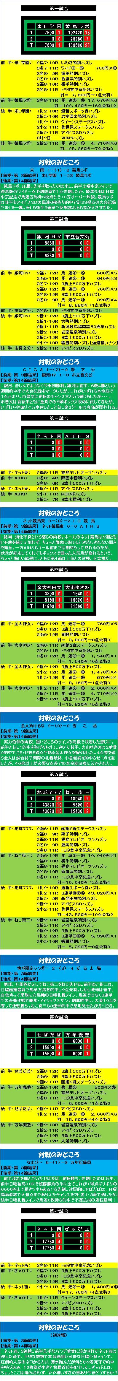 20150802・ダルマンリーグ第3節後半終了リプレイスコア⑧.jpg
