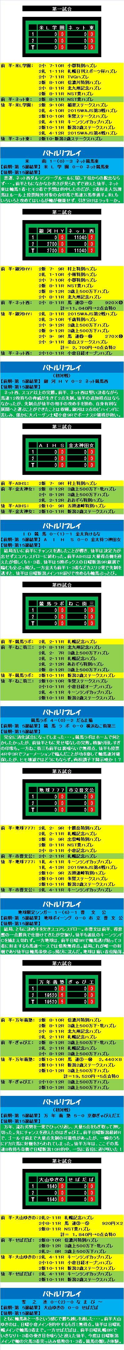 20150912・ダルマンリーグ第5節後半終了リプレイスコア⑧.jpg