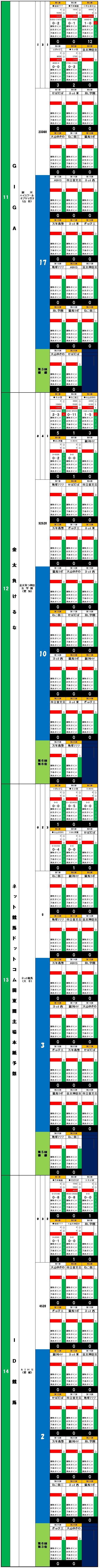 20150912・ダルマンリーグ第5節後半終了個人成績データ③.jpg