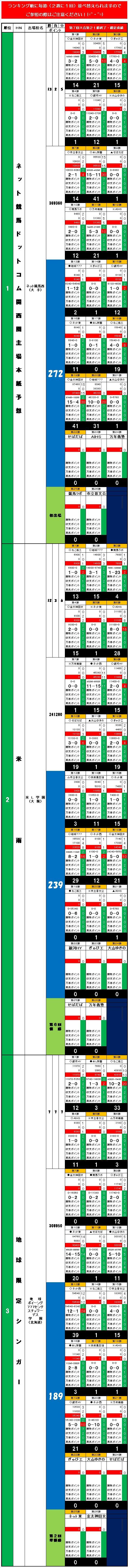 20160412・ダルマンリーグ第21節後半終了個人成績データ①.jpg