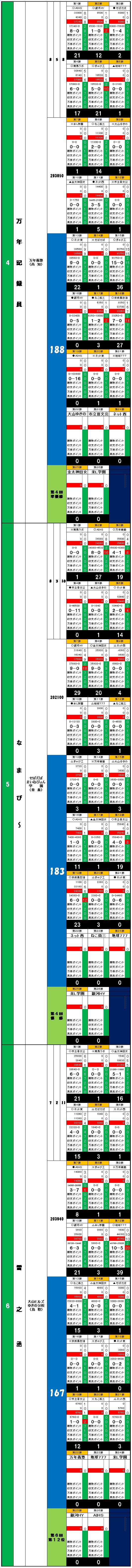 20160412・ダルマンリーグ第21節後半終了個人成績データ②.jpg