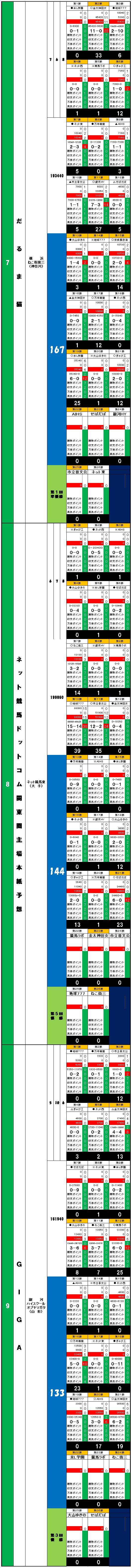 20160412・ダルマンリーグ第21節後半終了個人成績データ③.jpg