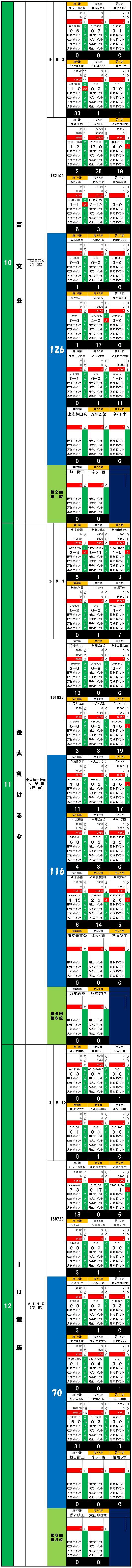 20160412・ダルマンリーグ第21節後半終了個人成績データ④.jpg