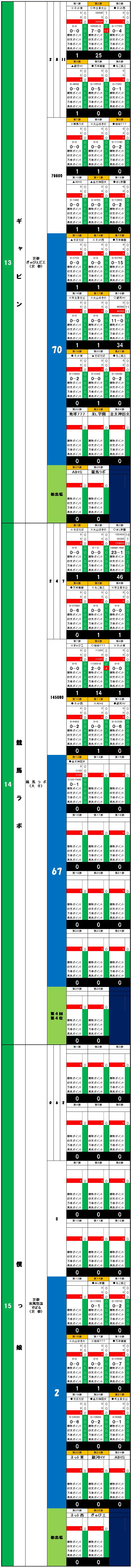 20160412・ダルマンリーグ第21節後半終了個人成績データ⑤.jpg
