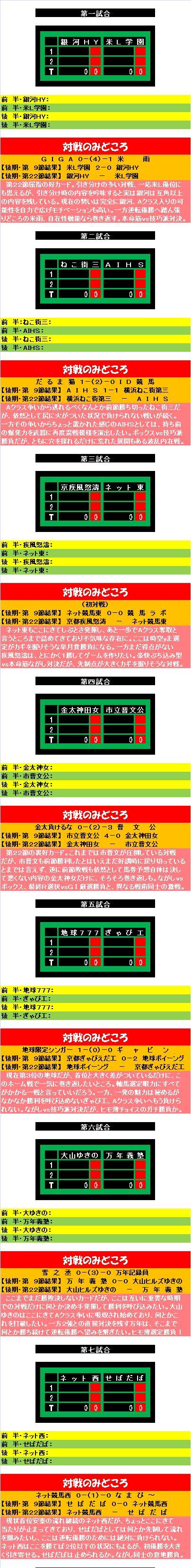 20160416・ダルマンリーグ第22節試合前見どころスコア⑧.jpg