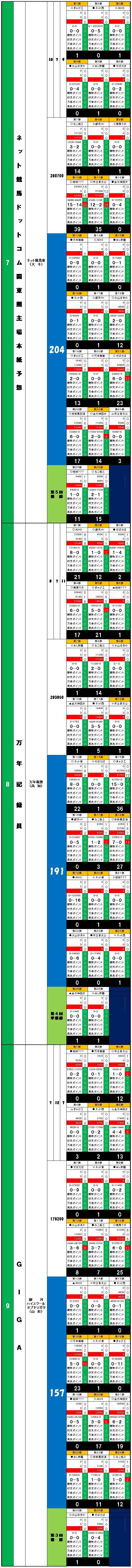 20160619・ダルマンリーグ第26節後半終了個人成績データ③.jpg
