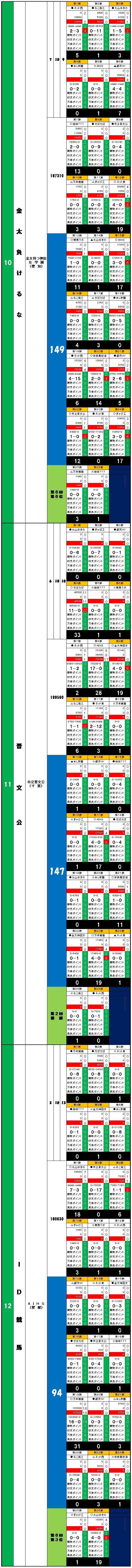 20160619・ダルマンリーグ第26節後半終了個人成績データ④.jpg