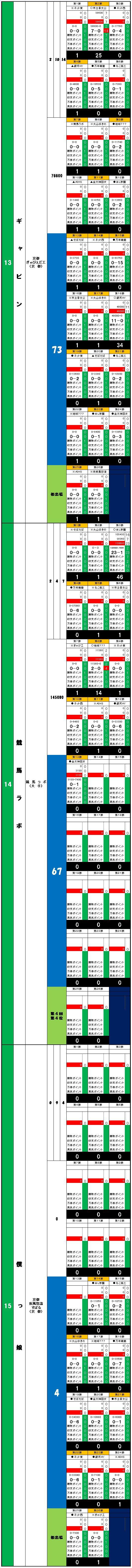 20160619・ダルマンリーグ第26節後半終了個人成績データ⑤.jpg