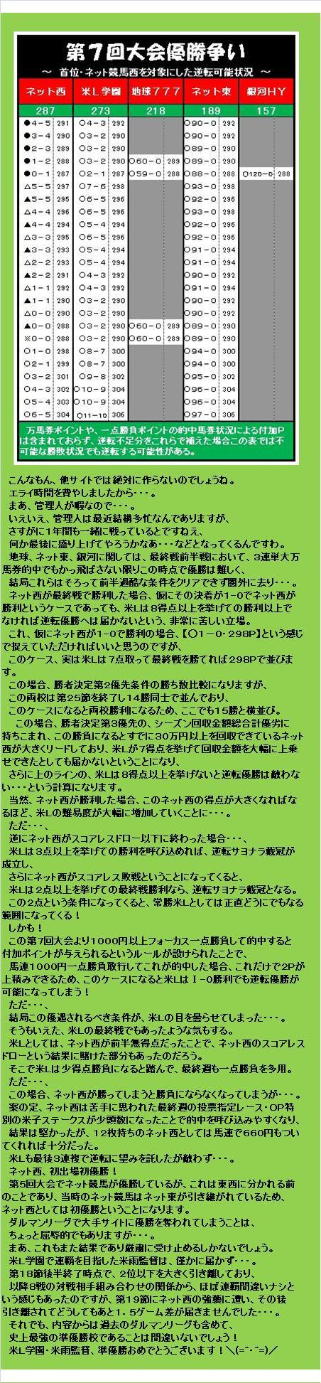 20160619・ダルマンリーグ第26節後半終了結果①C.jpg