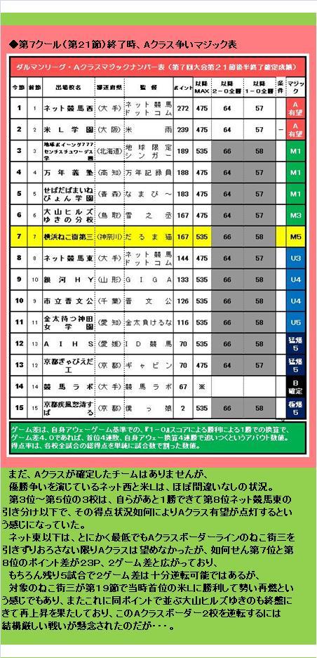 20160619・ダルマンリーグ第26節後半終了結果④C.jpg