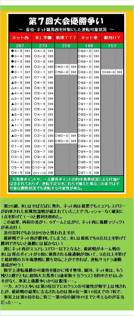 20160619・ダルマンリーグ第26節後半終了結果⑤C.jpg
