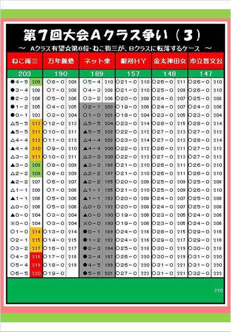 20160619・ダルマンリーグ第26節後半終了結果⑤F.jpg