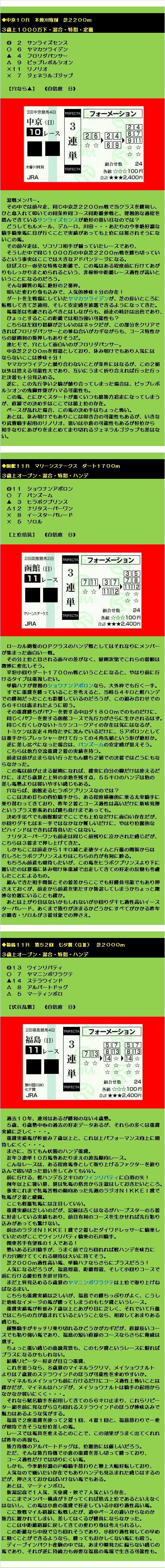 20160710・日曜競馬予想②.jpg