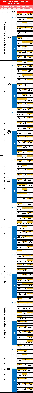 20160816・ダルマンリーグ第1節試合前成績表.jpg