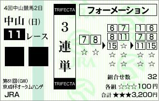 20160911・中山11R 京成杯AH(GⅢ)☆3連単.jpg
