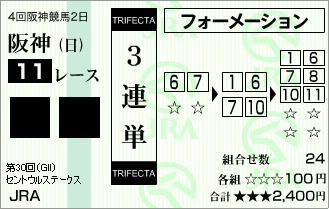 20160911・阪神11R セントウルステークス(GⅡ)☆3連単.jpg
