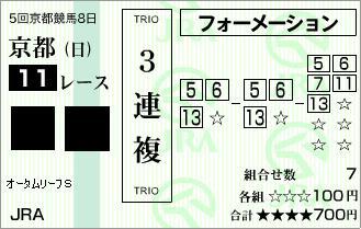 20161127・京都11R オータムリーフS☆3連複.jpg
