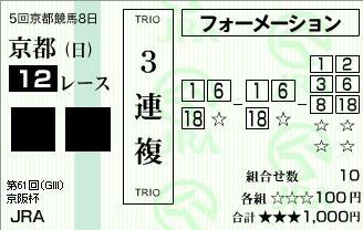 20161127・京都12R 京阪杯(GⅢ)☆3連複.jpg
