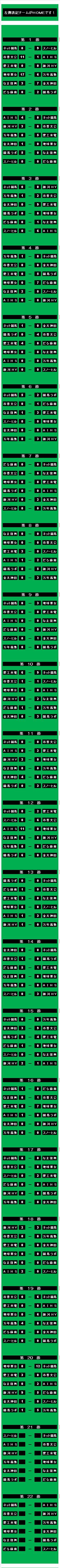 20150329・ダルマンリーグ第20節後半終了対戦相手組み合わせ表.jpg