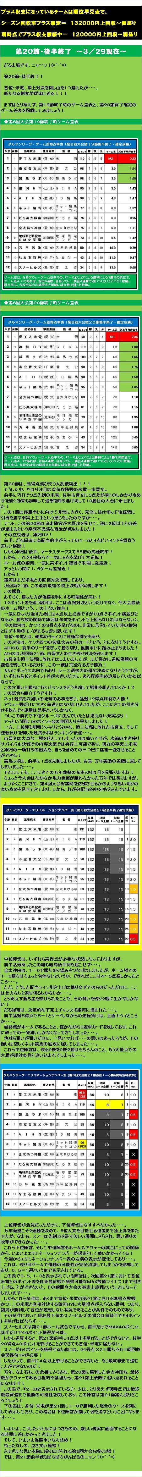20150506・ダルマンリーグ第20節後半終了結果②.jpg