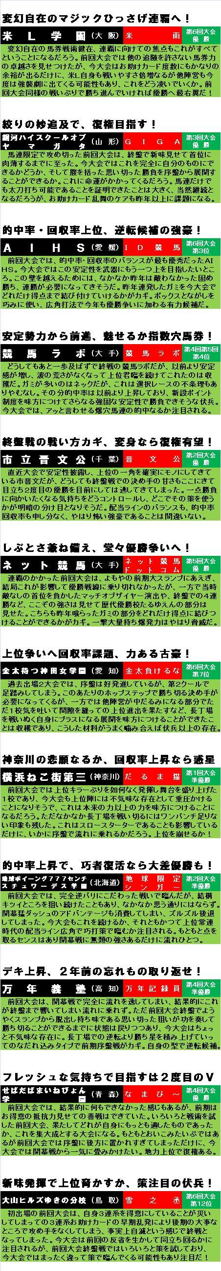 20150512・ダルマンリーグ第7回大会メンバー紹介.jpg