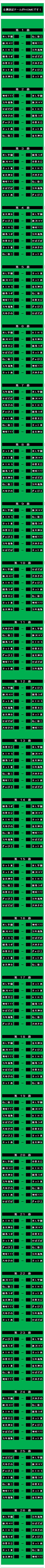 20150615・ダルマンリーグ第1節試合前対戦相手組み合わせ表.jpg