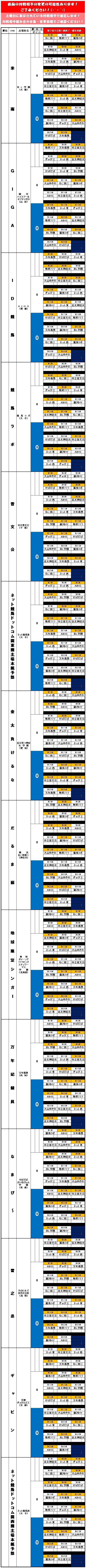 20150615・ダルマンリーグ第1節試合前成績表.jpg