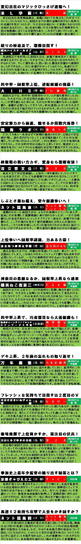 20150622・ダルマンリーグ第7回大会出場校紹介.jpg