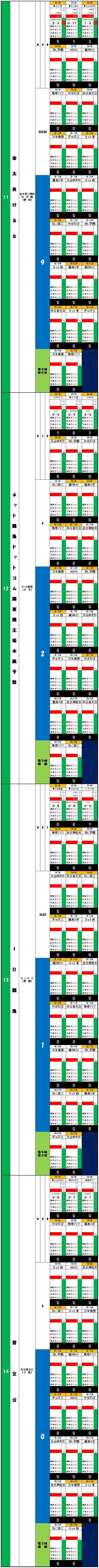 20150802・ダルマンリーグ第3節後半終了個人成績データ③.jpg