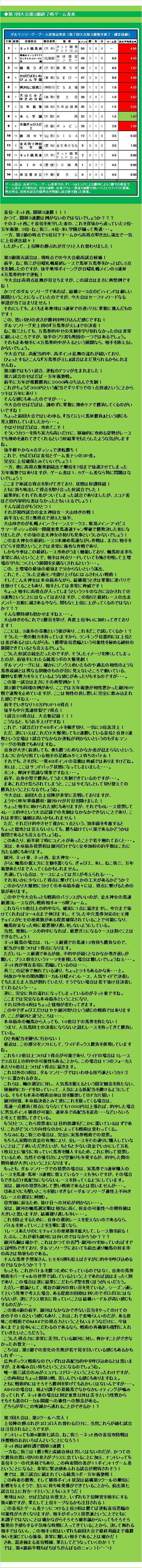 20150814・ダルマンリーグ第3節後半終了結果③.jpg