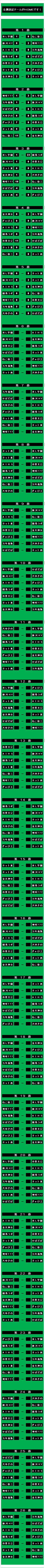 20150912・ダルマンリーグ第5節後半終了対戦相手組み合わせ表.jpg
