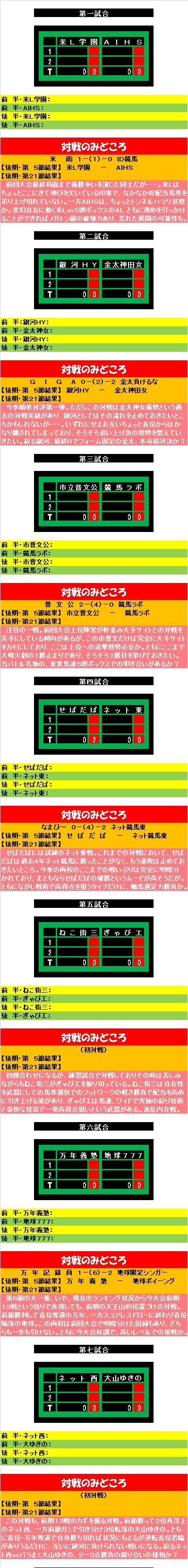 20150912・ダルマンリーグ第6節試合前見どころスコア⑧.jpg