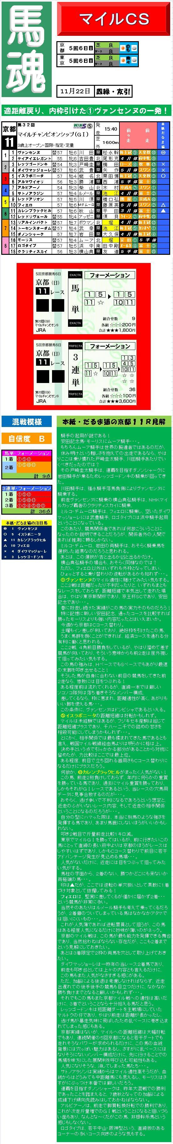 20151122・だるま猫の馬魂☆京都11R マイルCS(GⅠ).jpg
