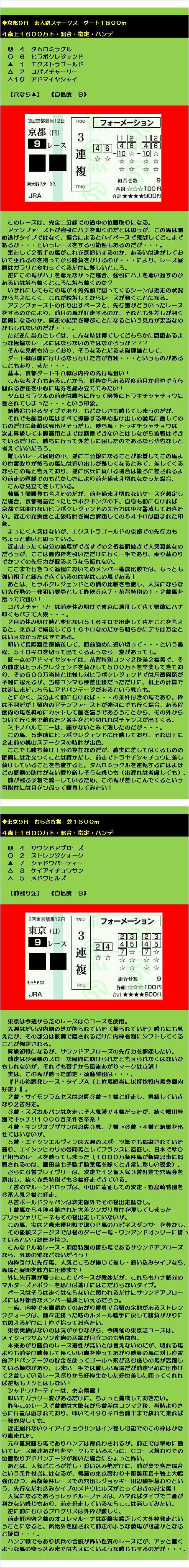 20160529・競馬予想②.jpg