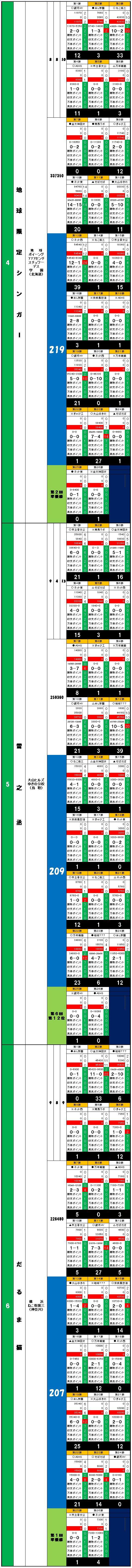 20160619・ダルマンリーグ第26節後半終了個人成績データ②.jpg