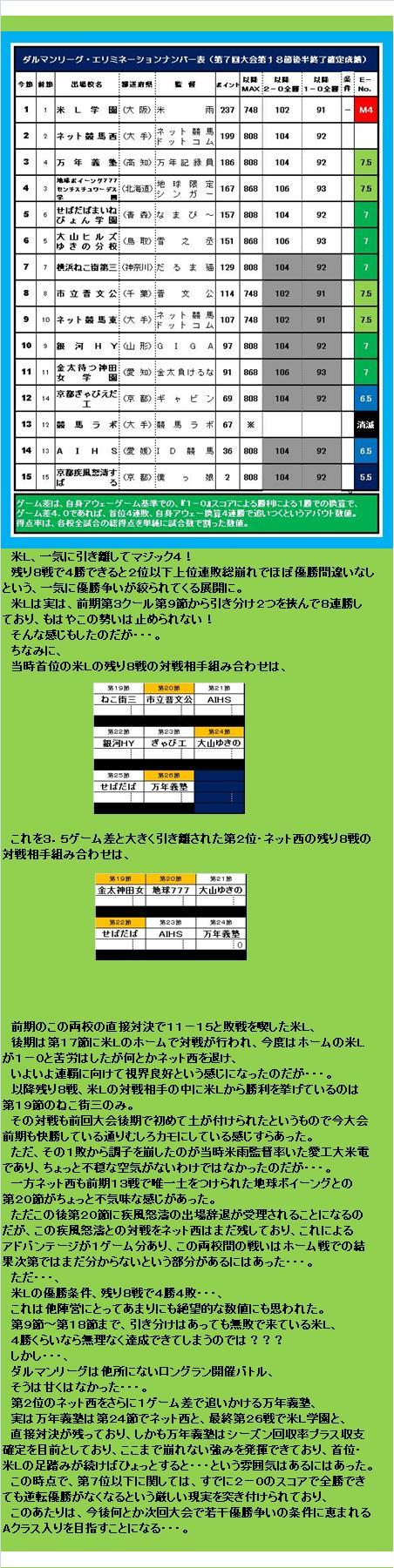 20160619・ダルマンリーグ第26節後半終了結果③D.jpg