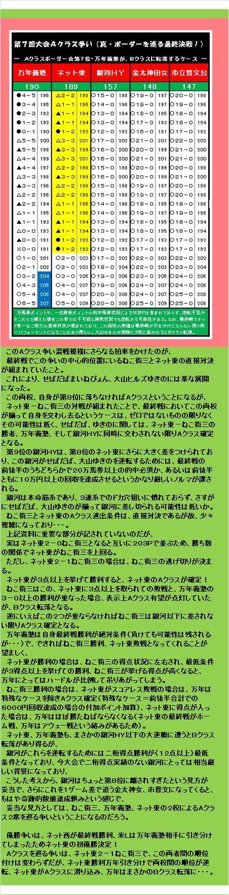 20160619・ダルマンリーグ第26節後半終了結果⑤G.jpg