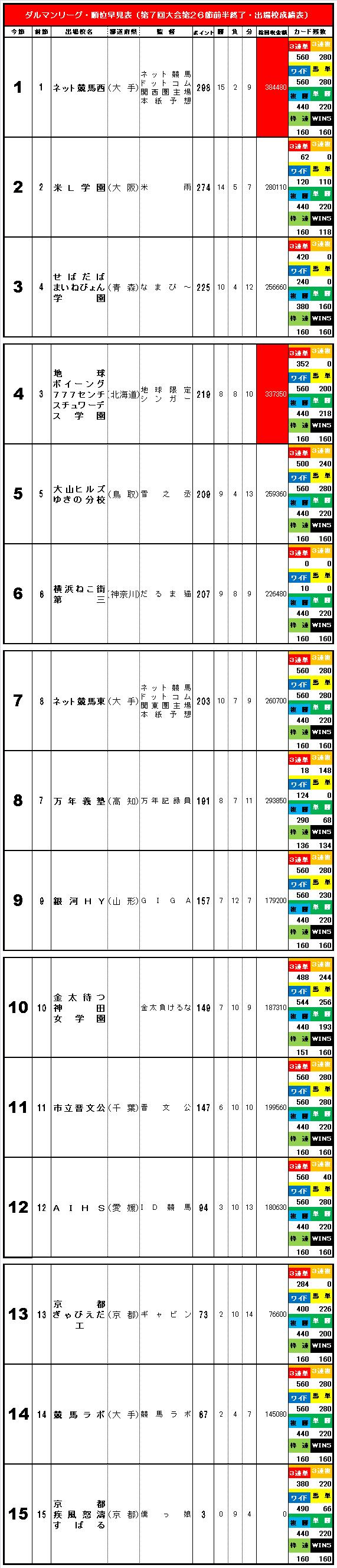 20160619・ダルマンリーグ第26節後半終了順位早見表簡易版⑥.jpg
