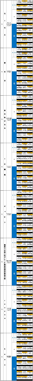 20160816・ダルマンリーグ第1節試合前成績表②.jpg
