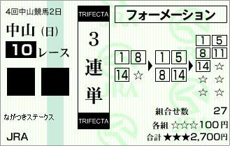 20160911・中山10R ながつきステークス☆3連単.jpg