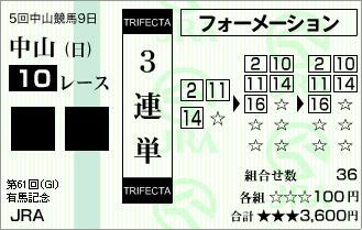 20161225・中山10R 有馬記念(GⅠ)☆3連単.jpg